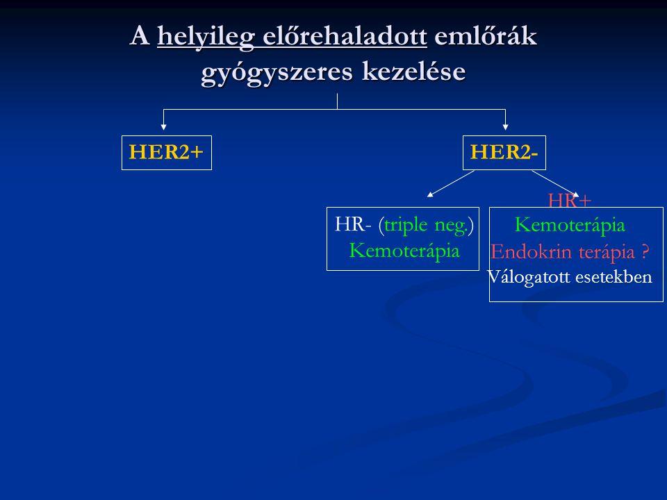 HER2+HER2- A helyileg előrehaladott emlőrák gyógyszeres kezelése HR- (triple neg.) Kemoterápia HR+ Kemoterápia Endokrin terápia .