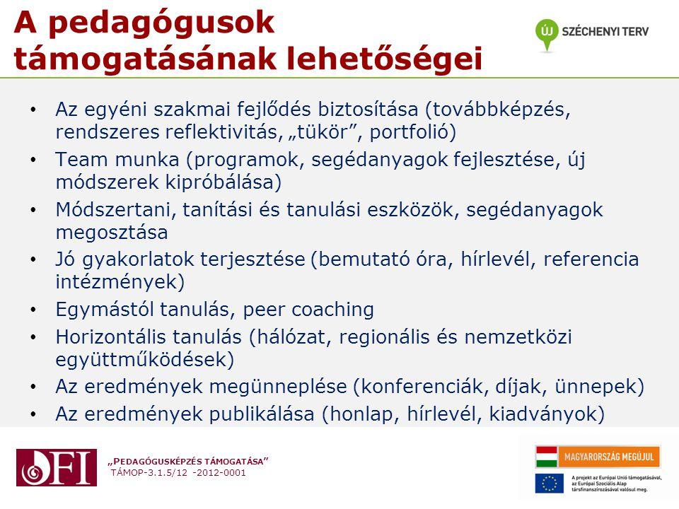 """""""P EDAGÓGUSKÉPZÉS TÁMOGATÁSA TÁMOP-3.1.5/12 -2012-0001 A pedagógusok támogatásának lehetőségei • Az egyéni szakmai fejlődés biztosítása (továbbképzés, rendszeres reflektivitás, """"tükör , portfolió) • Team munka (programok, segédanyagok fejlesztése, új módszerek kipróbálása) • Módszertani, tanítási és tanulási eszközök, segédanyagok megosztása • Jó gyakorlatok terjesztése (bemutató óra, hírlevél, referencia intézmények) • Egymástól tanulás, peer coaching • Horizontális tanulás (hálózat, regionális és nemzetközi együttműködések) • Az eredmények megünneplése (konferenciák, díjak, ünnepek) • Az eredmények publikálása (honlap, hírlevél, kiadványok)"""