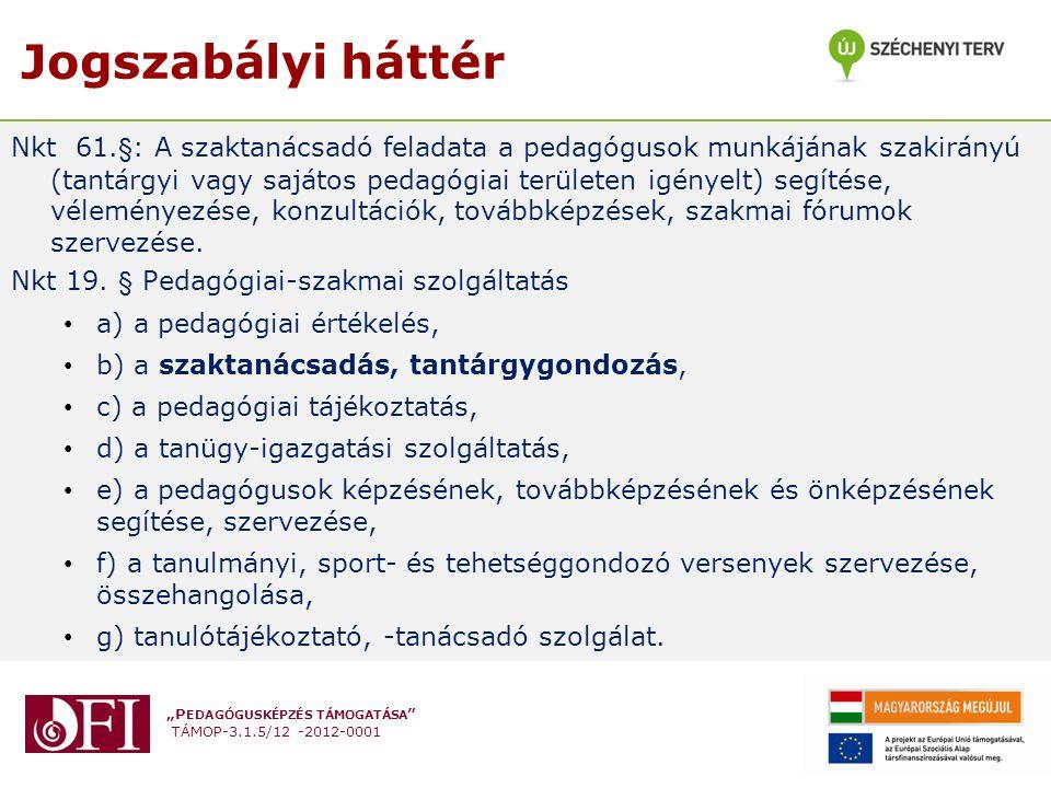 """""""P EDAGÓGUSKÉPZÉS TÁMOGATÁSA TÁMOP-3.1.5/12 -2012-0001 Jogszabályi háttér Nkt 61.§: A szaktanácsadó feladata a pedagógusok munkájának szakirányú (tantárgyi vagy sajátos pedagógiai területen igényelt) segítése, véleményezése, konzultációk, továbbképzések, szakmai fórumok szervezése."""