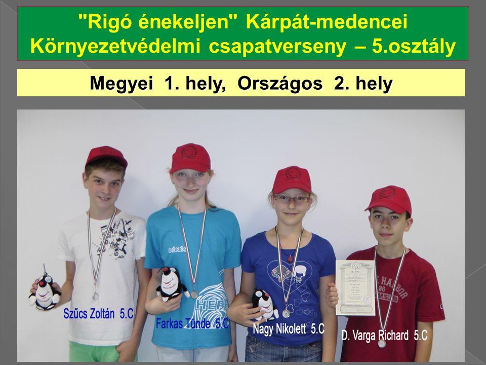 Rigó énekeljen Kárpát-medencei Környezetvédelmi csapatverseny – 5.osztály Megyei 1.