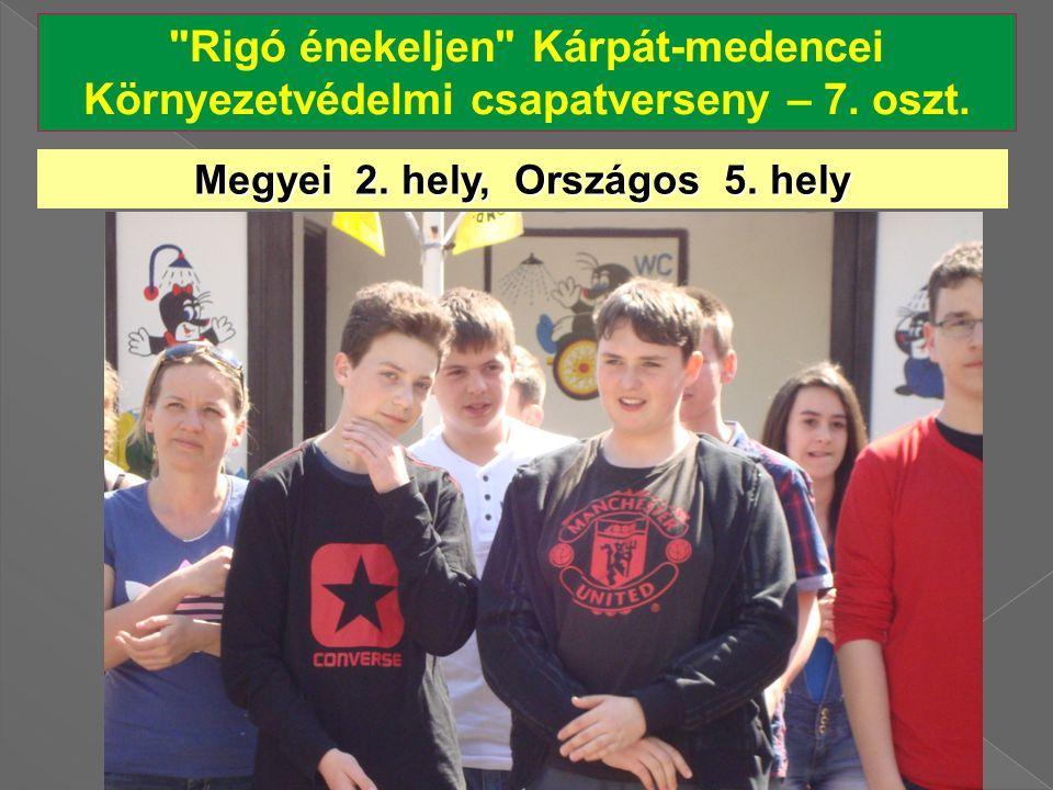 Rigó énekeljen Kárpát-medencei Környezetvédelmi csapatverseny – 7.