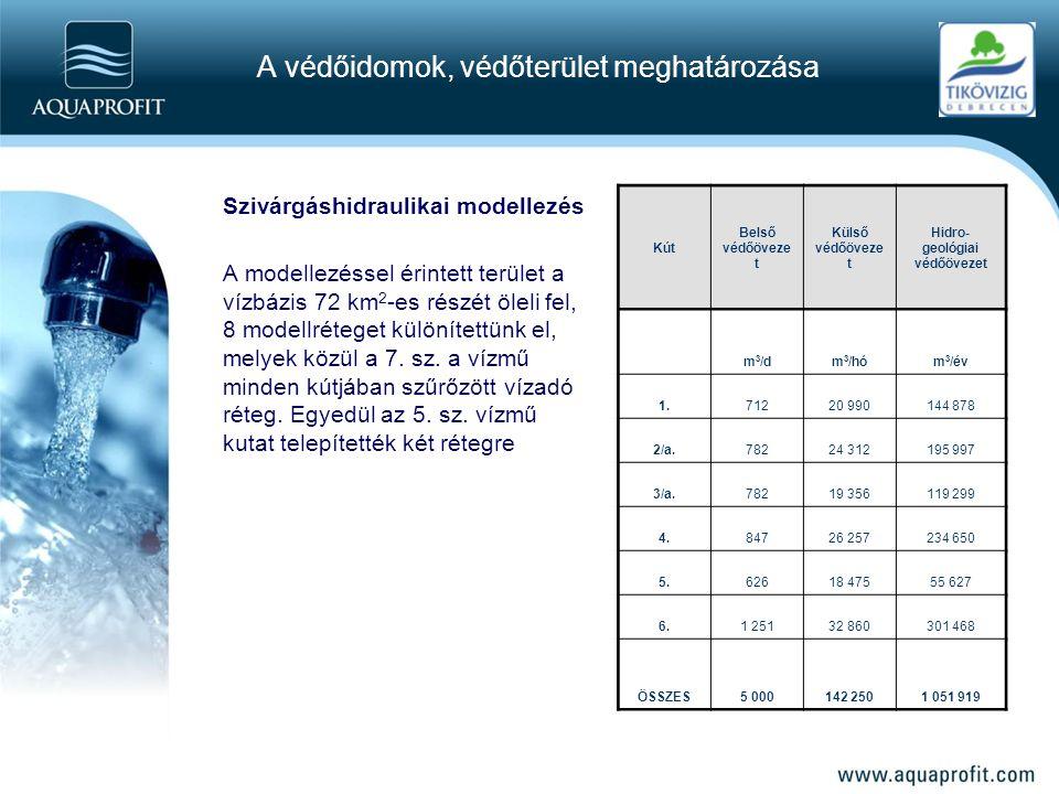 A védőidomok, védőterület meghatározása Szivárgáshidraulikai modellezés A modellezéssel érintett terület a vízbázis 72 km 2 -es részét öleli fel, 8 modellréteget különítettünk el, melyek közül a 7.