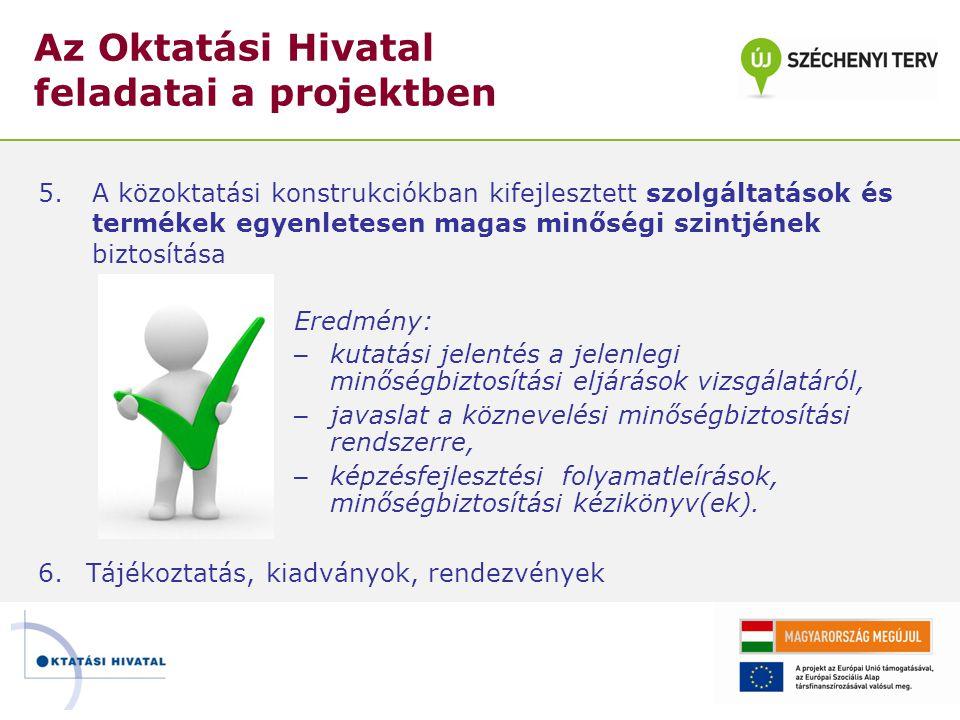Az Oktatási Hivatal feladatai a projektben 5.A közoktatási konstrukciókban kifejlesztett szolgáltatások és termékek egyenletesen magas minőségi szintjének biztosítása Eredmény: – kutatási jelentés a jelenlegi minőségbiztosítási eljárások vizsgálatáról, – javaslat a köznevelési minőségbiztosítási rendszerre, – képzésfejlesztési folyamatleírások, minőségbiztosítási kézikönyv(ek).