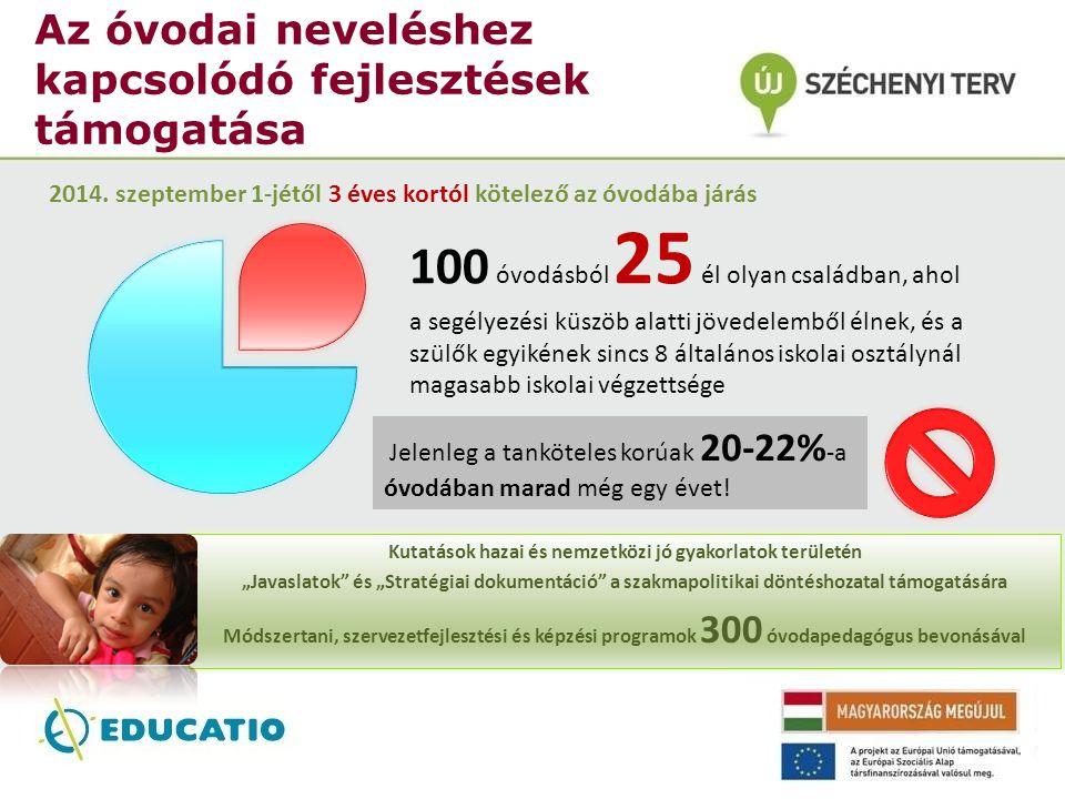 """Az óvodai neveléshez kapcsolódó fejlesztések támogatása Kutatások hazai és nemzetközi jó gyakorlatok területén """"Javaslatok"""" és """"Stratégiai dokumentáci"""