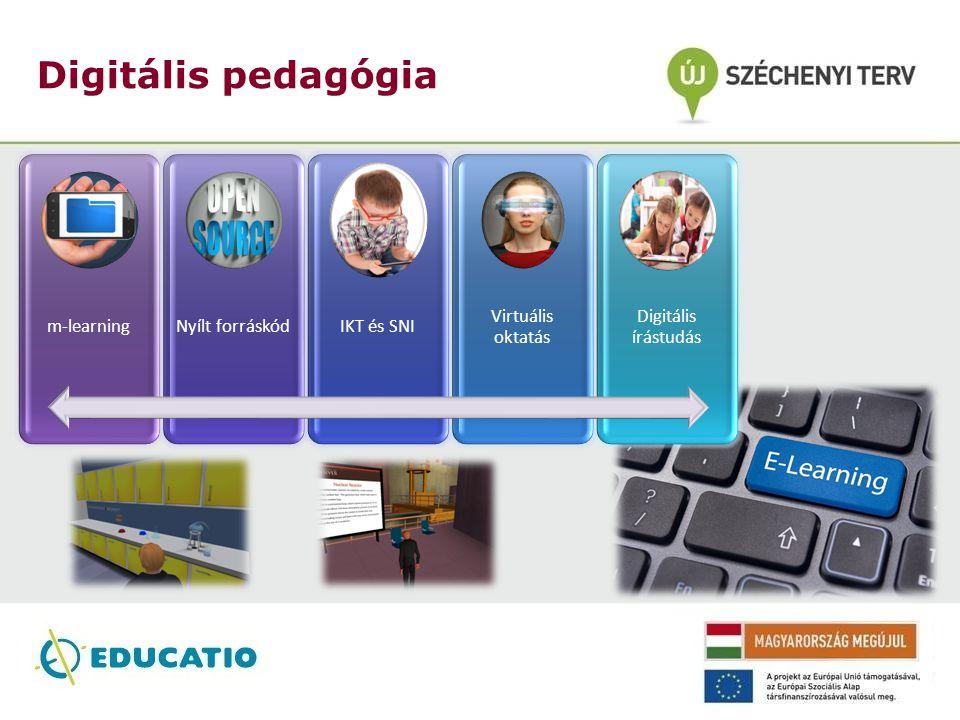 Digitális pedagógia m-learning Nyílt forráskód IKT és SNI Virtuális oktatás Digitális írástudás