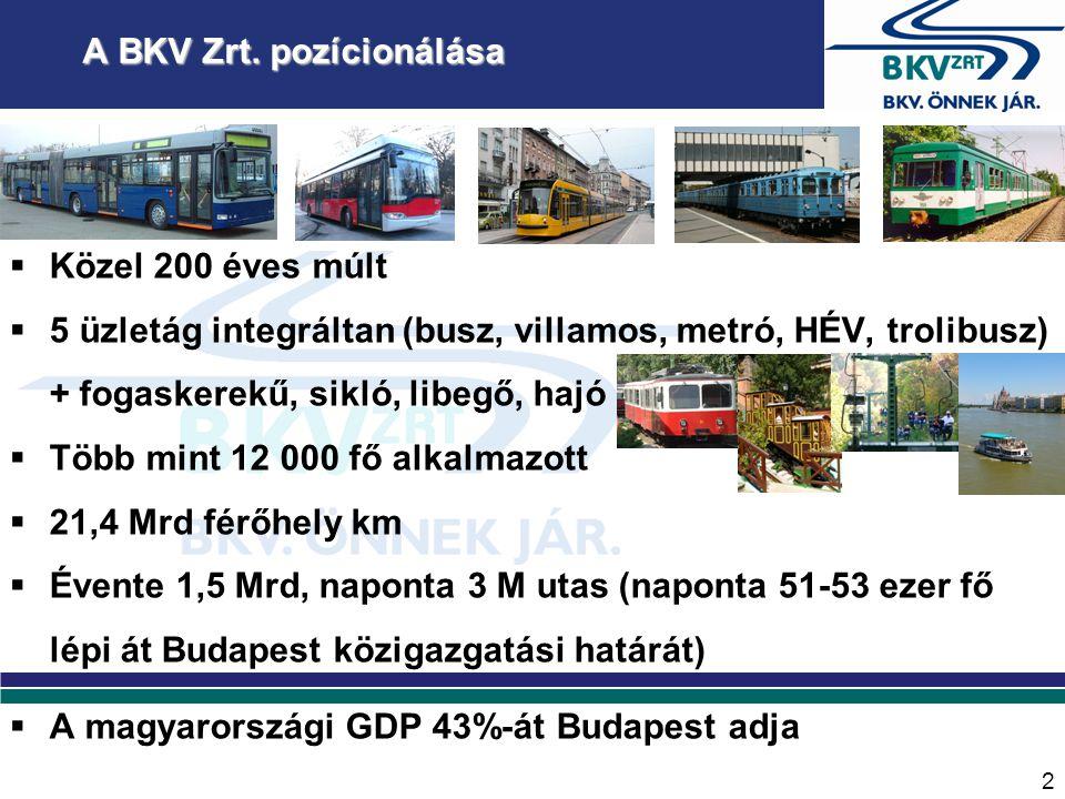 1887 – Európában az első belvárosi villamosvasúti hálózat 1896 – a kontinens első földalattija 1870 – a világon másodikként nyílt meg a sikló a budai Várhegyen 1874 – Európában harmadikként nyílt meg a fogaskerekű vasút A BKV Zrt.