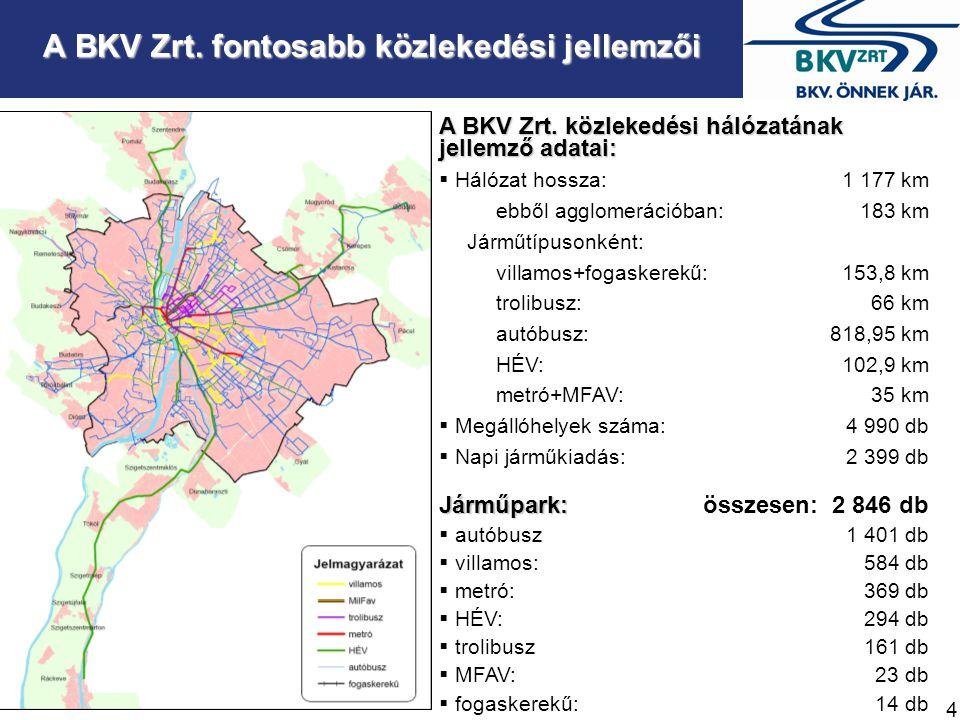 A BKV Zrt.fontosabb közlekedési jellemzői A BKV Zrt.