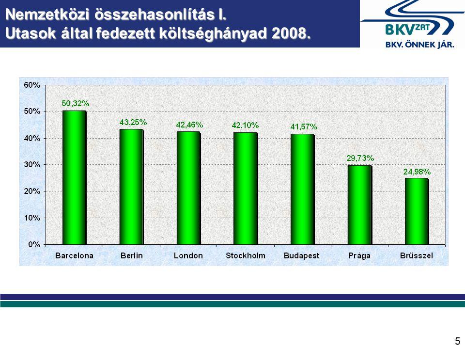 Beszerzési eljárások mennyisége és összetétele 2008.