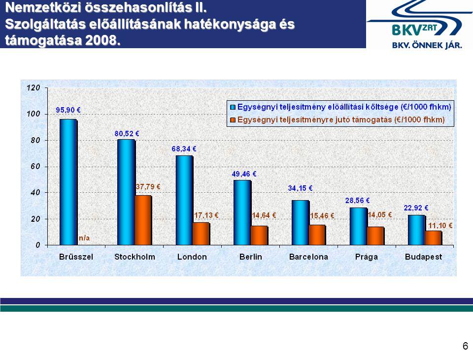 A meglévő eszközpark éves ráfordítási igénye 52 Mrd 17 A BKV Zrt.-t érintő beruházások (1996-2008)