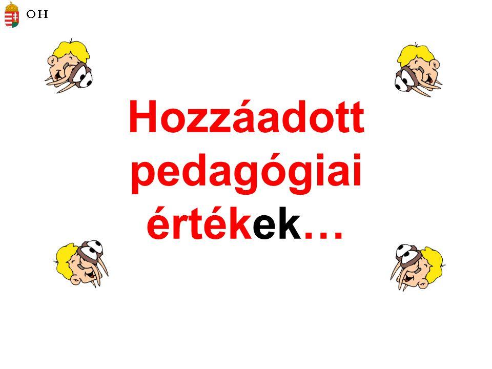 Hozzáadott pedagógiai értékek…