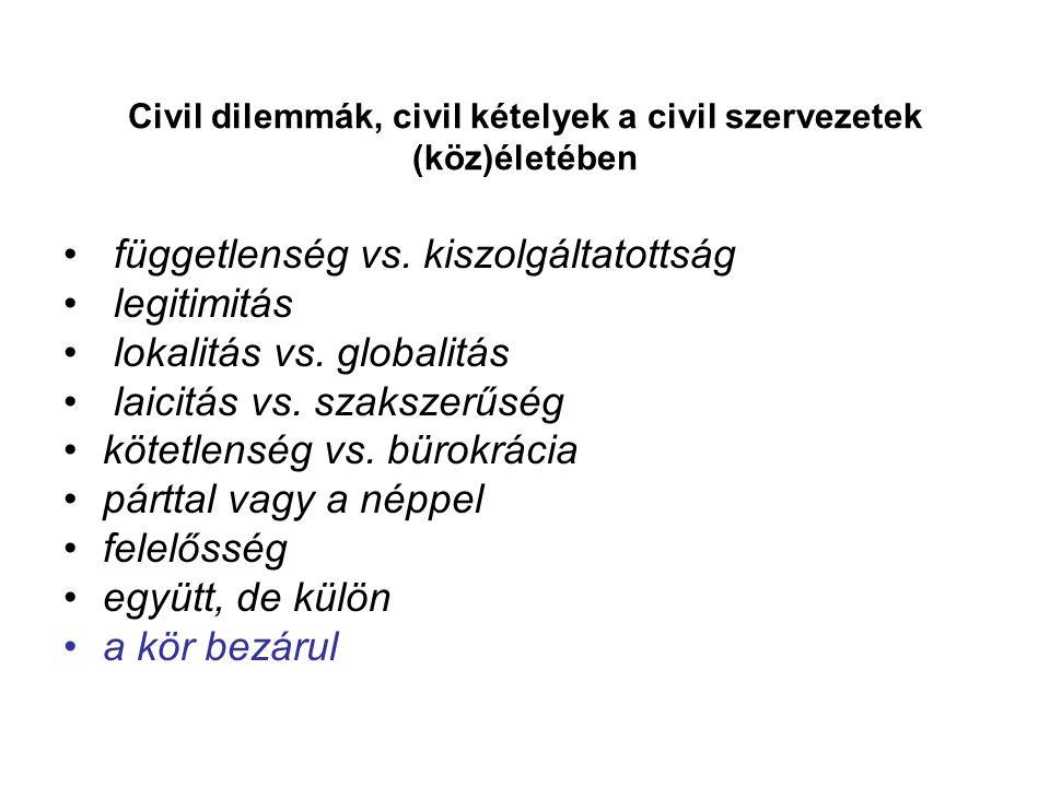 Civil dilemmák, civil kételyek a civil szervezetek (köz)életében • függetlenség vs. kiszolgáltatottság • legitimitás • lokalitás vs. globalitás • laic