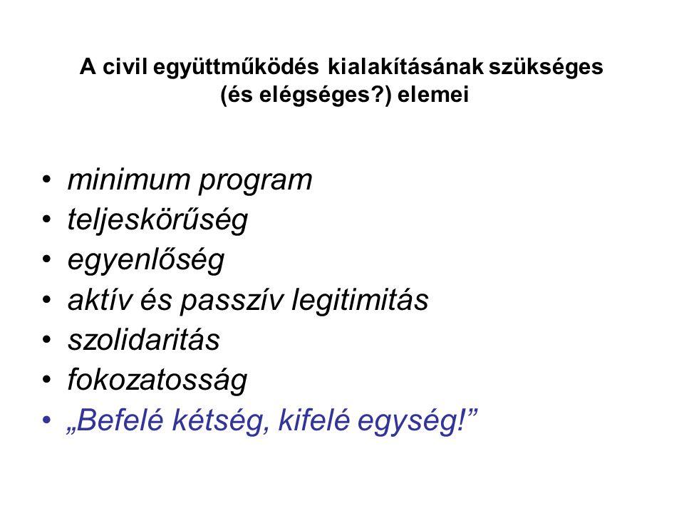 A civil együttműködés kialakításának szükséges (és elégséges?) elemei •minimum program •teljeskörűség •egyenlőség •aktív és passzív legitimitás •szoli