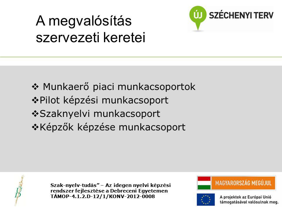 Nyitó rendezvény TÁMOP-4.1.2.D-12/1/KONV-2012-0008  Munkaerő piaci munkacsoportok  Pilot képzési munkacsoport  Szaknyelvi munkacsoport  Képzők képzése munkacsoport A megvalósítás szervezeti keretei Szak-nyelv-tudás – Az idegen nyelvi képzési rendszer fejlesztése a Debreceni Egyetemen TÁMOP-4.1.2.D-12/1/KONV-2012-0008