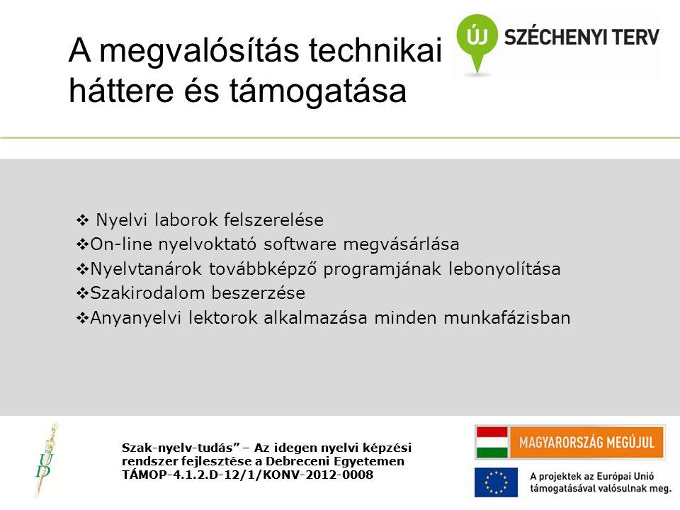 Nyitó rendezvény TÁMOP-4.1.2.D-12/1/KONV-2012-0008  Nyelvi laborok felszerelése  On-line nyelvoktató software megvásárlása  Nyelvtanárok továbbképző programjának lebonyolítása  Szakirodalom beszerzése  Anyanyelvi lektorok alkalmazása minden munkafázisban A megvalósítás technikai háttere és támogatása Szak-nyelv-tudás – Az idegen nyelvi képzési rendszer fejlesztése a Debreceni Egyetemen TÁMOP-4.1.2.D-12/1/KONV-2012-0008