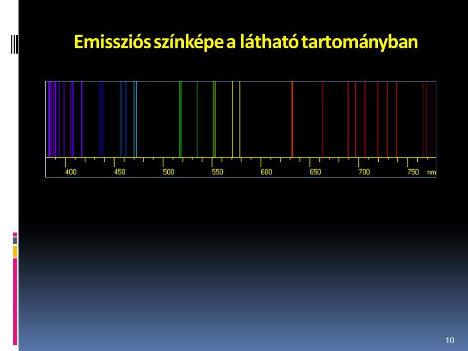 Emissziós színképe a látható tartományban 10