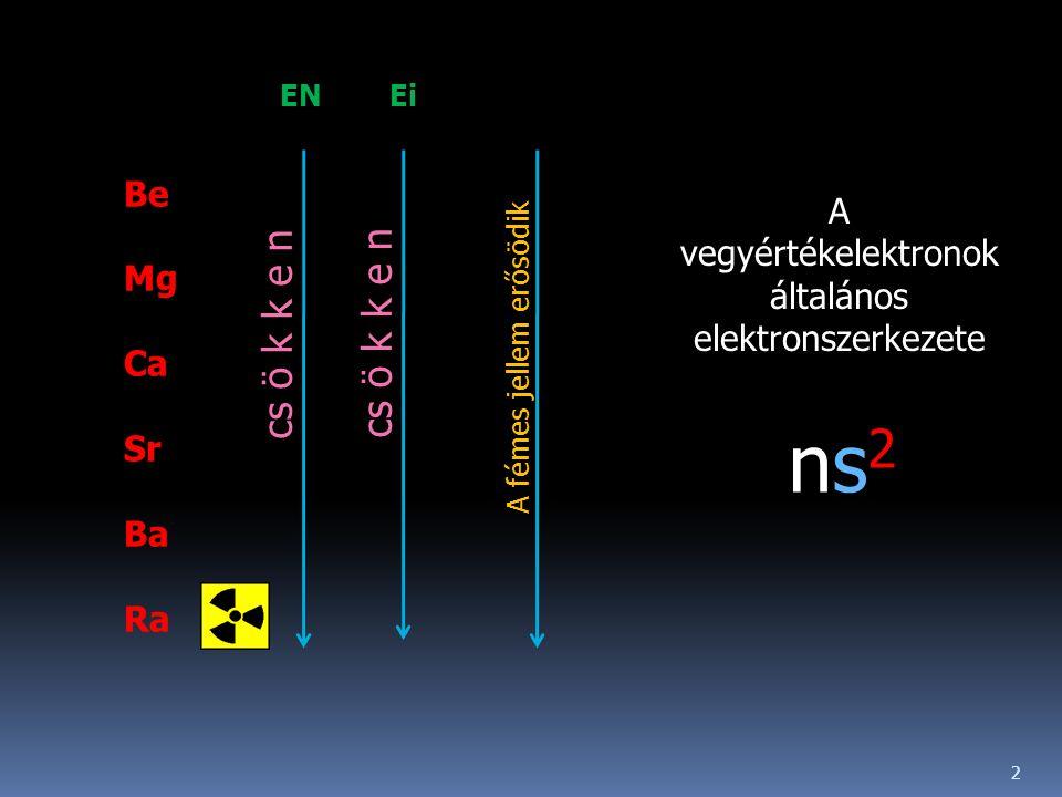 Be Mg Ca Sr Ba Ra EN Ei cs ö k k e n A fémes jellem erősödik A vegyértékelektronok általános elektronszerkezete ns2ns2 2