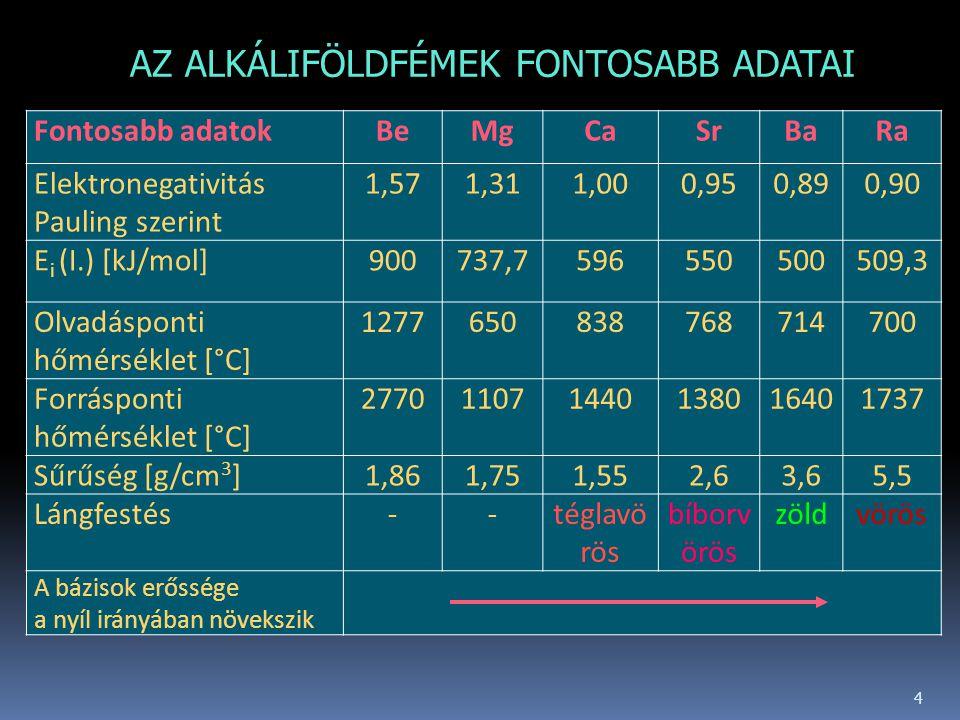 4 Fontosabb adatokBeMgCaSrBaRa Elektronegativitás Pauling szerint 1,571,311,000,950,890,90 E i (I.) [kJ/mol]900737,7596550500509,3 Olvadásponti hőmérs