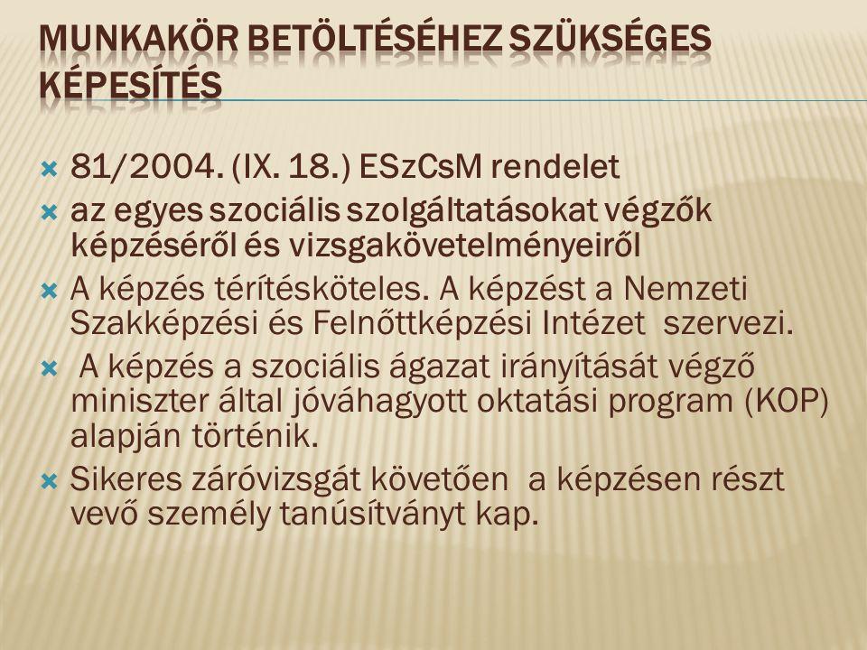  81/2004.(IX.