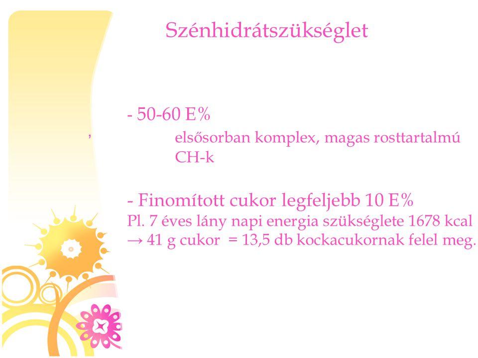 Szénhidrátszükséglet, - 50-60 E% elsősorban komplex, magas rosttartalmú CH-k - Finomított cukor legfeljebb 10 E% Pl. 7 éves lány napi energia szükségl