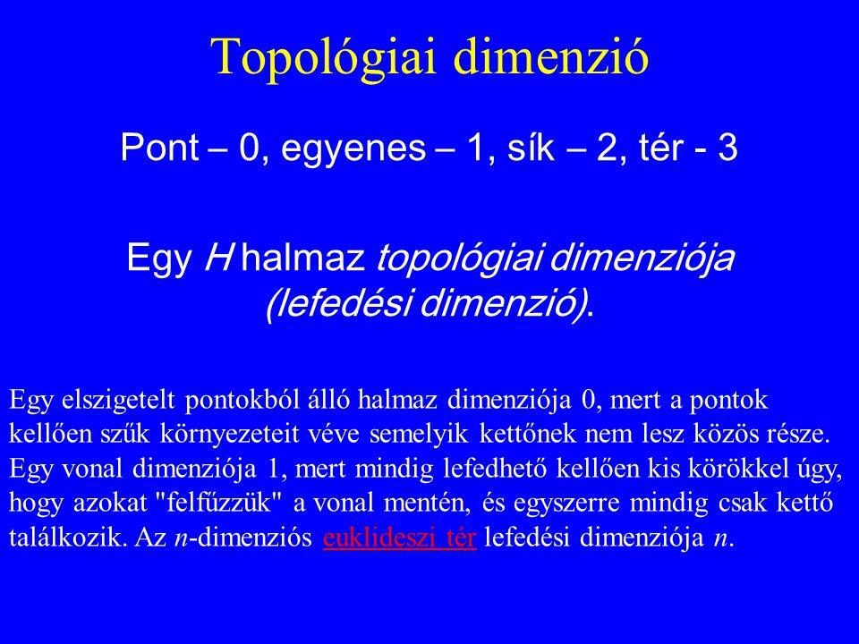 Topológiai dimenzió Pont – 0, egyenes – 1, sík – 2, tér - 3 Egy H halmaz topológiai dimenziója (lefedési dimenzió). Egy elszigetelt pontokból álló hal
