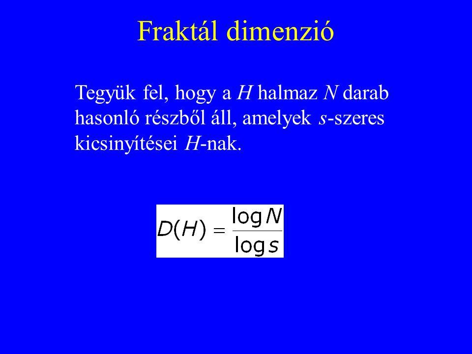 Fraktál dimenzió Tegyük fel, hogy a H halmaz N darab hasonló részből áll, amelyek s-szeres kicsinyítései H-nak.