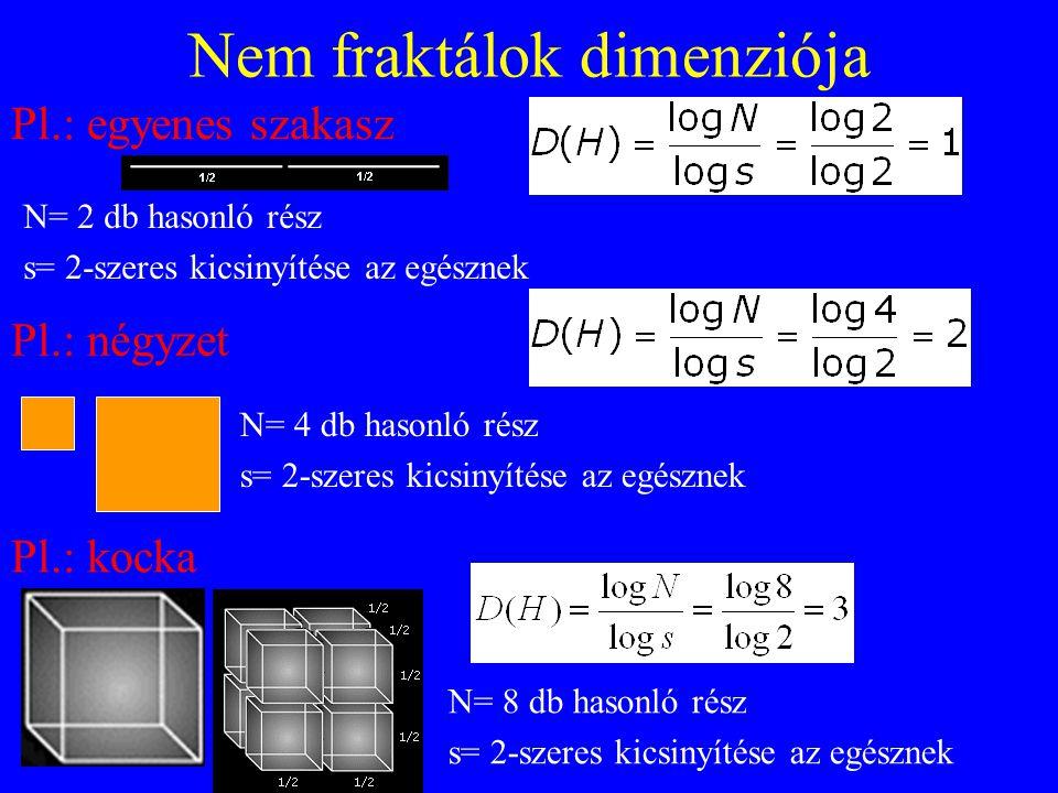 Nem fraktálok dimenziója Pl.: egyenes szakasz Pl.: négyzet N= 2 db hasonló rész s= 2-szeres kicsinyítése az egésznek N= 4 db hasonló rész s= 2-szeres