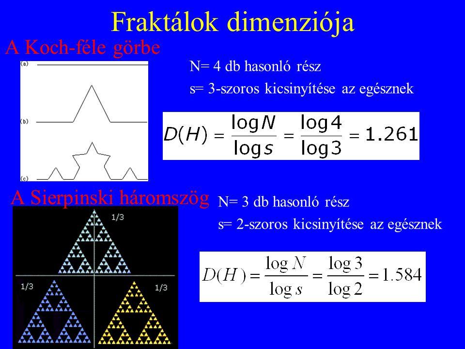 Fraktálok dimenziója A Koch-féle görbe N= 4 db hasonló rész s= 3-szoros kicsinyítése az egésznek N= 3 db hasonló rész s= 2-szoros kicsinyítése az egés