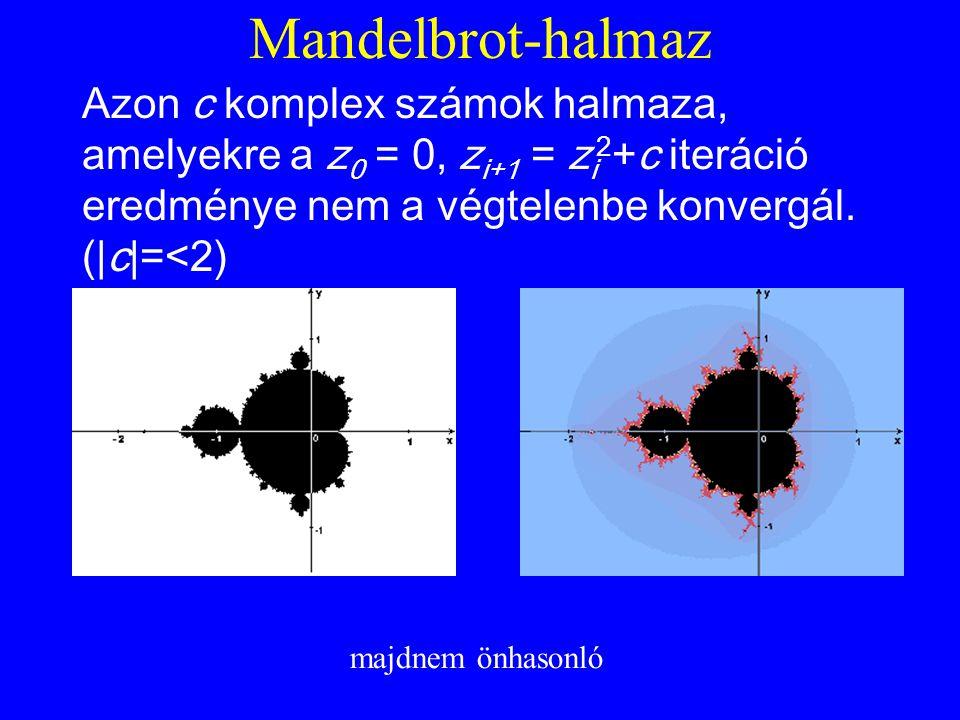 Mandelbrot-halmaz Azon c komplex számok halmaza, amelyekre a z 0 = 0, z i+1 = z i 2 +c iteráció eredménye nem a végtelenbe konvergál. (|c|=<2) majdnem