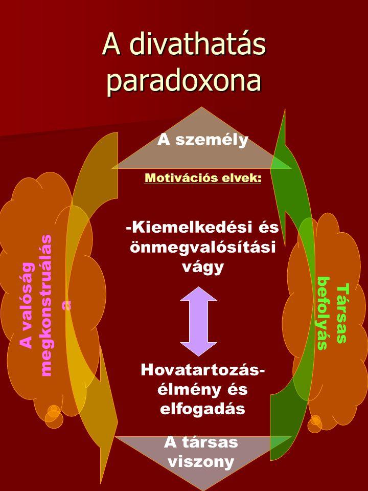 A divathatás paradoxona A társas viszony A személy Motivációs elvek: -Kiemelkedési és önmegvalósítási vágy Hovatartozás- élmény és elfogadás Társas befolyás A valóság megkonstruálás a