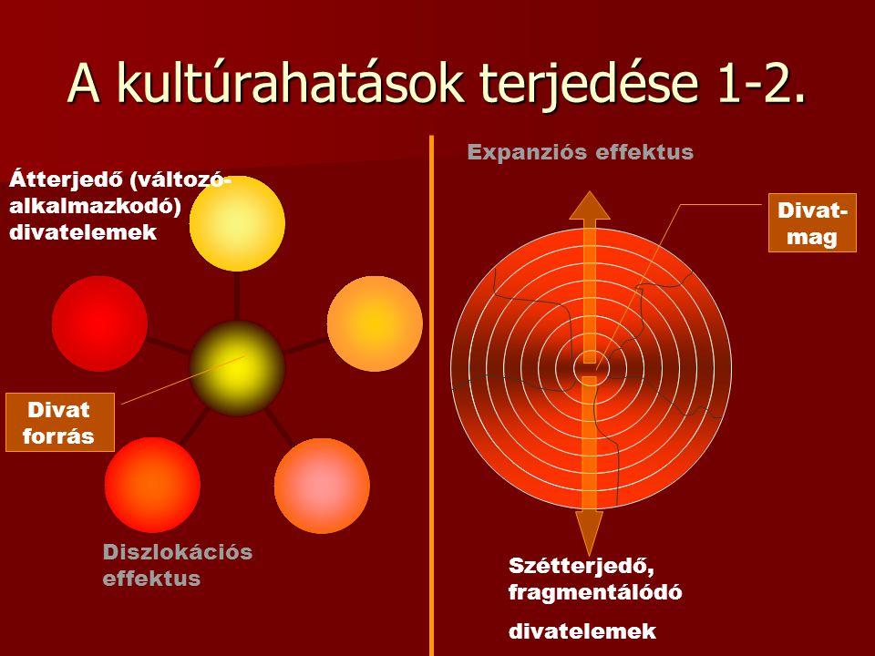 A kultúrahatások terjedése 1-2. Átterjedő (változó- alkalmazkodó) divatelemek Diszlokációs effektus Expanziós effektus Divat- mag Divat forrás Szétter