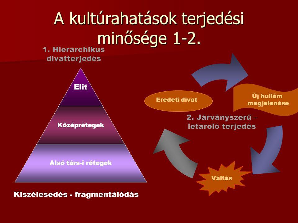 A kultúrahatások terjedési minősége 1-2. Elit Középrétegek Alsó társ-i rétegek 1. Hierarchikus divatterjedés Kiszélesedés - fragmentálódás Új hullám m