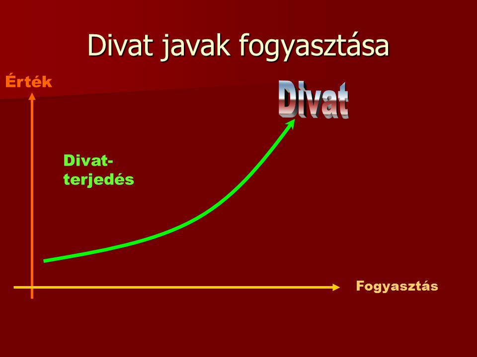 Divat javak fogyasztása Divat- terjedés Érték Fogyasztás