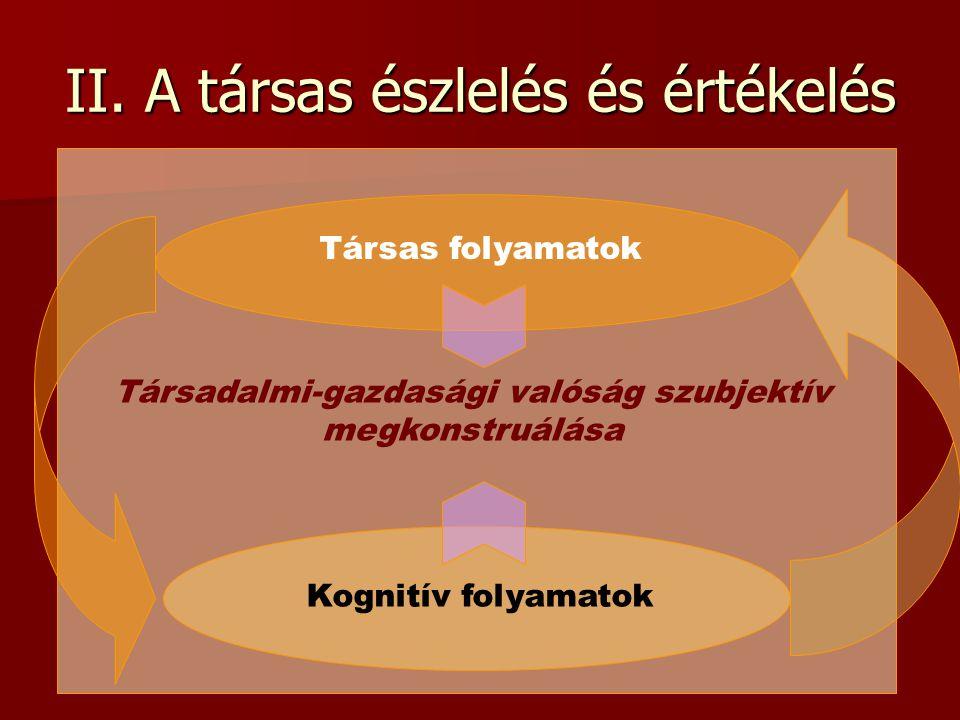 II. A társas észlelés és értékelés Kognitív folyamatok Társas folyamatok Társadalmi-gazdasági valóság szubjektív megkonstruálása