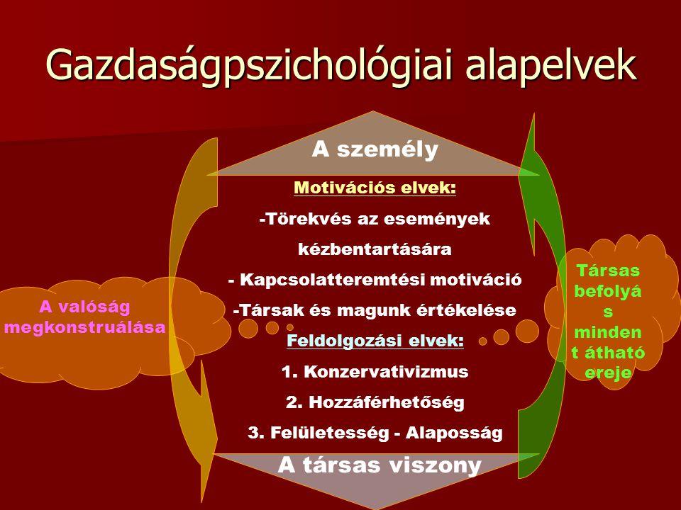 Gazdaságpszichológiai alapelvek A társas viszony A személy Motivációs elvek: -Törekvés az események kézbentartására - Kapcsolatteremtési motiváció -Tá