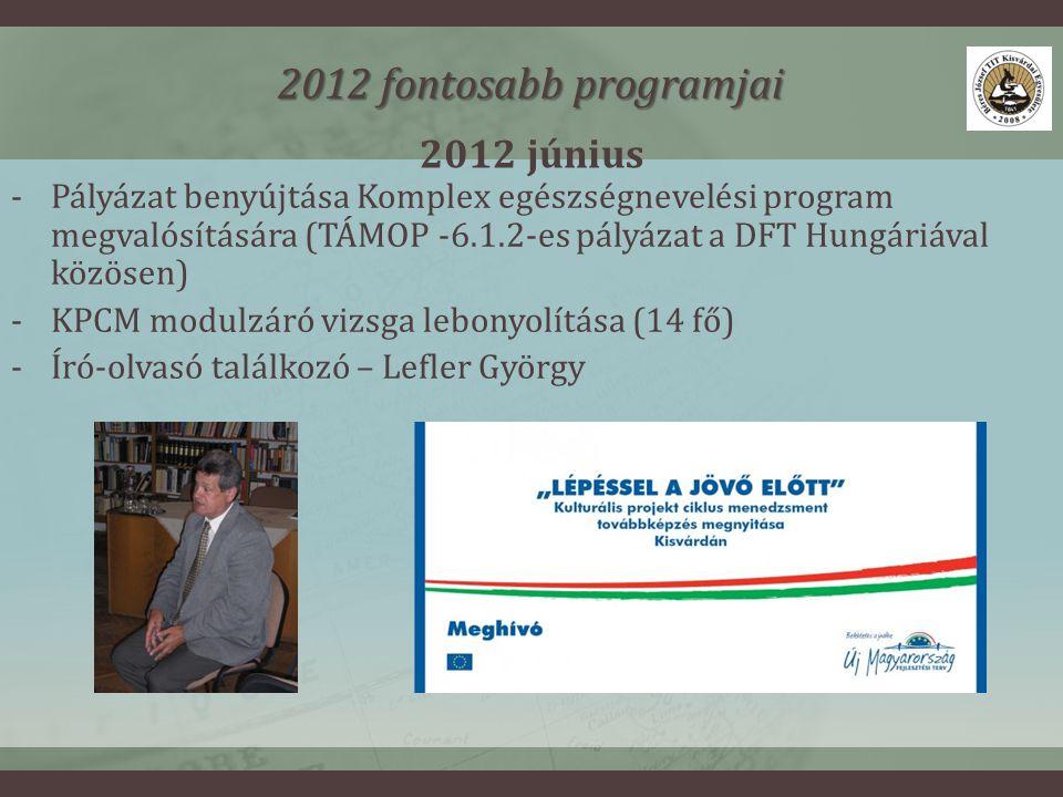 2012 június 2012 fontosabb programjai -Pályázat benyújtása Komplex egészségnevelési program megvalósítására (TÁMOP -6.1.2-es pályázat a DFT Hungáriával közösen) -KPCM modulzáró vizsga lebonyolítása (14 fő) -Író-olvasó találkozó – Lefler György