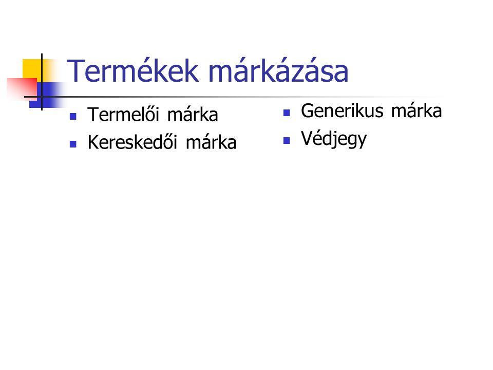 Termékek márkázása  Termelői márka  Kereskedői márka  Generikus márka  Védjegy