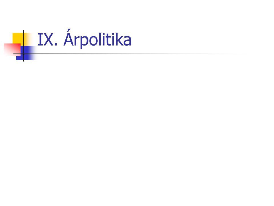 IX. Árpolitika