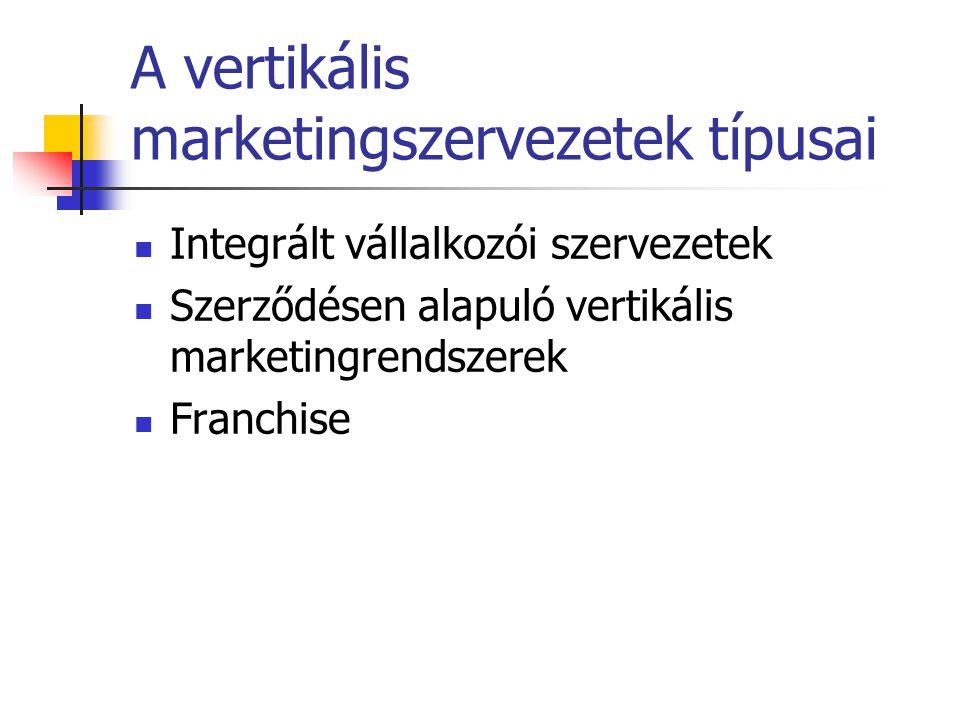A vertikális marketingszervezetek típusai  Integrált vállalkozói szervezetek  Szerződésen alapuló vertikális marketingrendszerek  Franchise