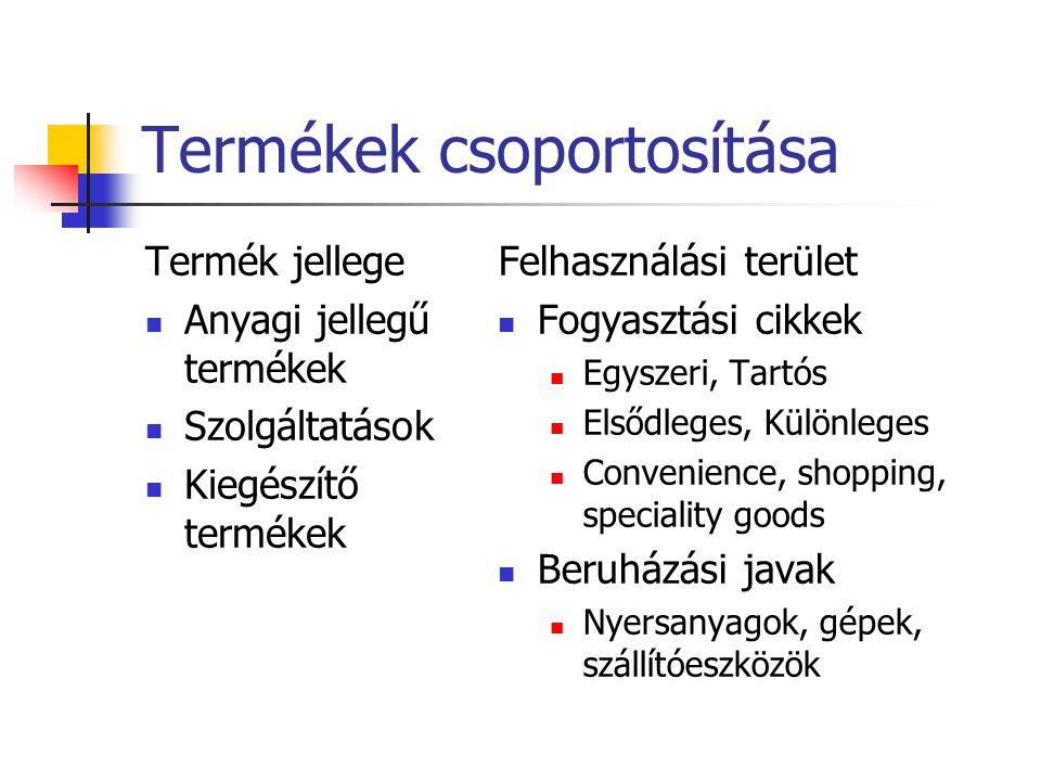 Termékek csoportosítása Termék jellege  Anyagi jellegű termékek  Szolgáltatások  Kiegészítő termékek Felhasználási terület  Fogyasztási cikkek  E