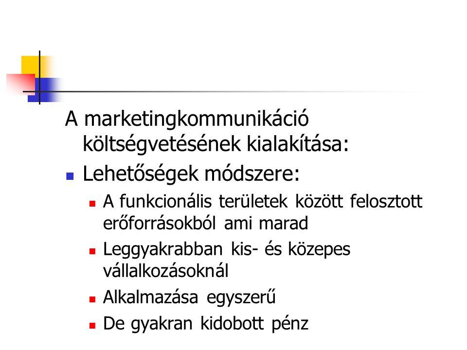 A marketingkommunikáció költségvetésének kialakítása:  Lehetőségek módszere:  A funkcionális területek között felosztott erőforrásokból ami marad 