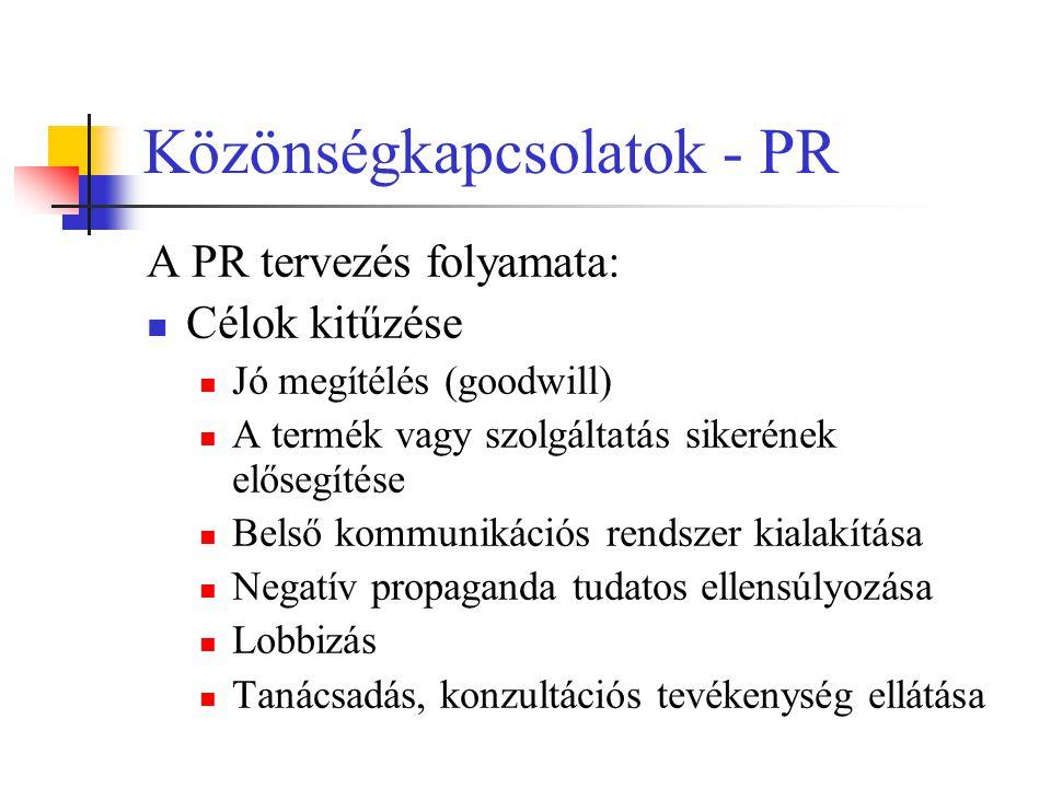 Közönségkapcsolatok - PR A PR tervezés folyamata:  Célok kitűzése  Jó megítélés (goodwill)  A termék vagy szolgáltatás sikerének elősegítése  Bels