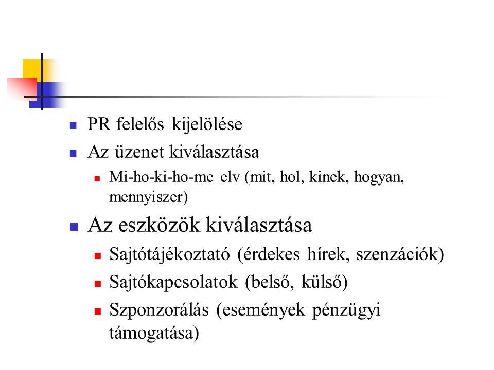  PR felelős kijelölése  Az üzenet kiválasztása  Mi-ho-ki-ho-me elv (mit, hol, kinek, hogyan, mennyiszer)  Az eszközök kiválasztása  Sajtótájékozt