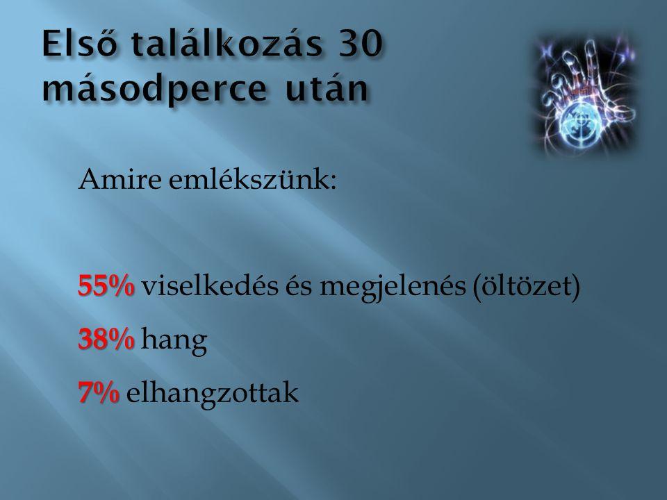 Postmcdonaldizáció pl.