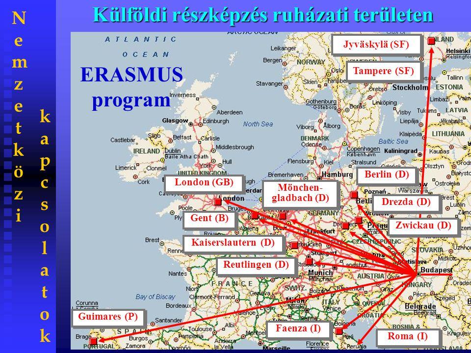 Külföldi részképzés ruházati területen ERASMUS program Nemzetközi Nemzetközi kapcsolatokkapcsolatok Tampere (SF) Drezda (D) Berlin (D) Zwickau (D) Gen