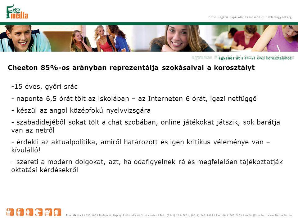 Lapok olvasottsága a középiskolás korosztályban FISZ, 2005