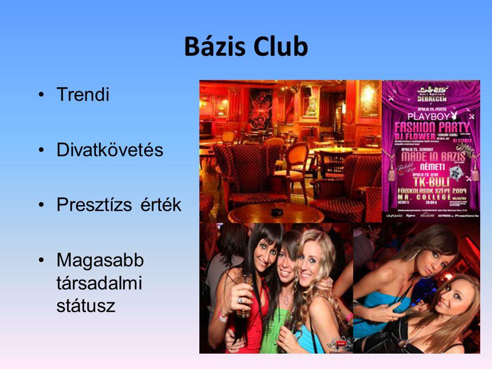 Bázis Club •Trendi •Divatkövetés •Presztízs érték •Magasabb társadalmi státusz