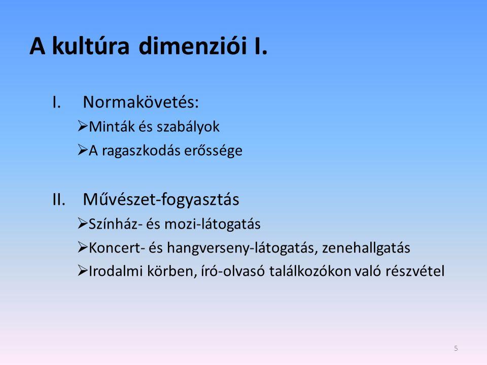 A kultúra dimenziói I.
