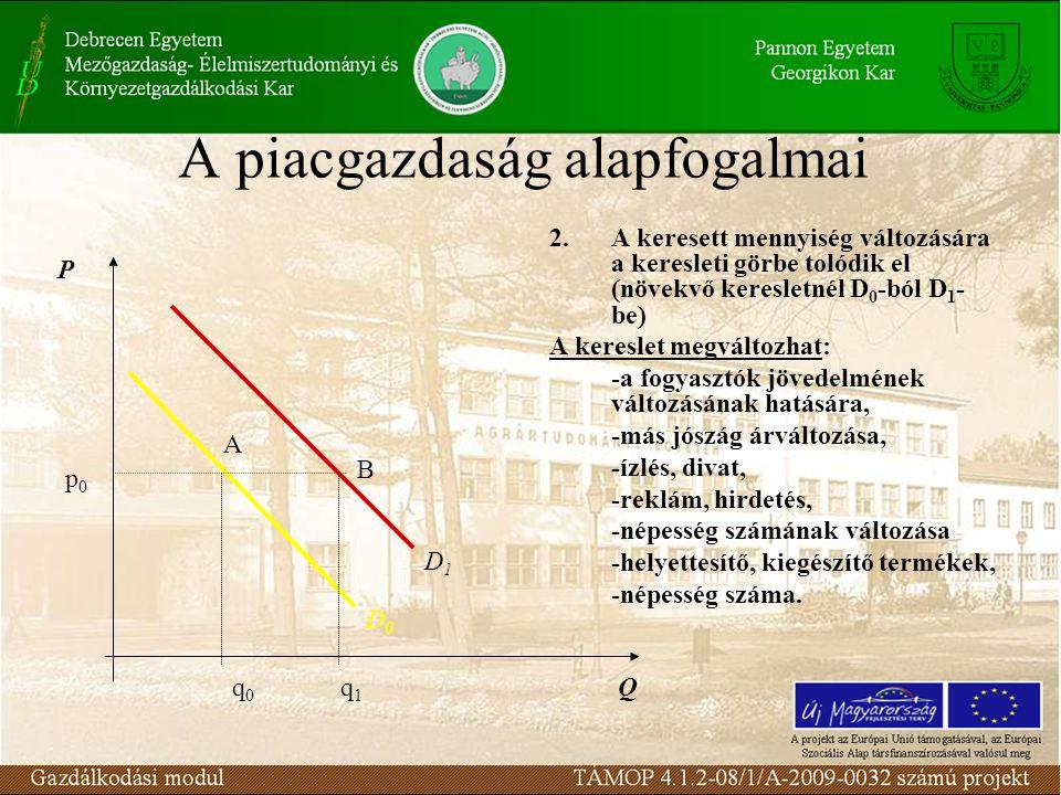 A piacgazdaság alapfogalmai 2.A keresett mennyiség változására a keresleti görbe tolódik el (növekvő keresletnél D 0 -ból D 1 - be) A kereslet megvált