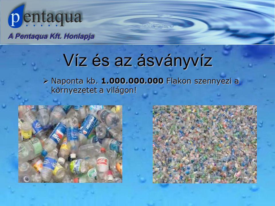 Víz és az ásványvíz  Naponta kb. 1.000.000.000 Flakon szennyezi a környezetet a világon!