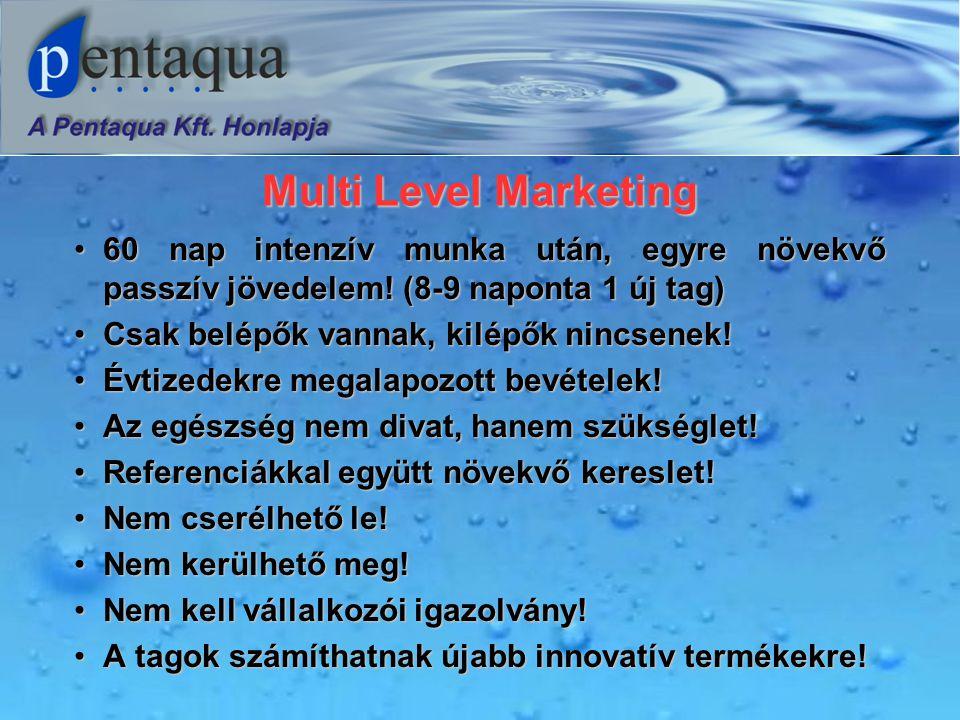 Multi Level Marketing •60 nap intenzív munka után, egyre növekvő passzív jövedelem.